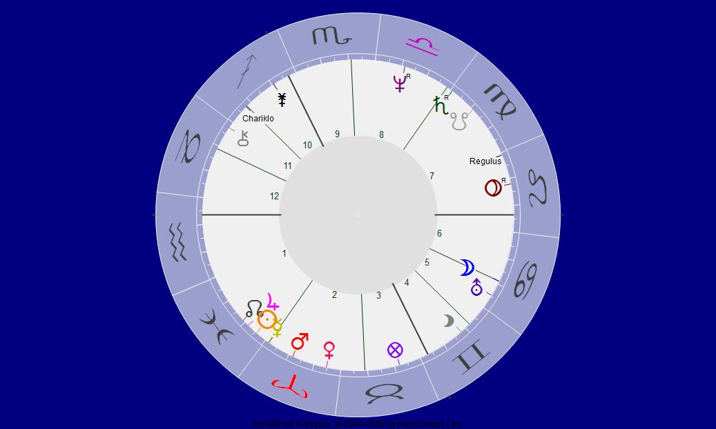 Fritz und claus riemann markus termin astrologisches Clauss markisen erfahrungen
