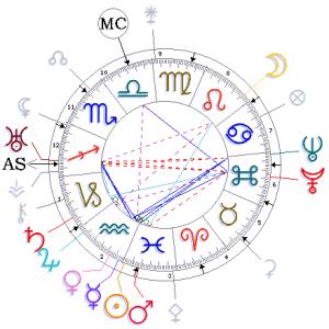 adams-chart