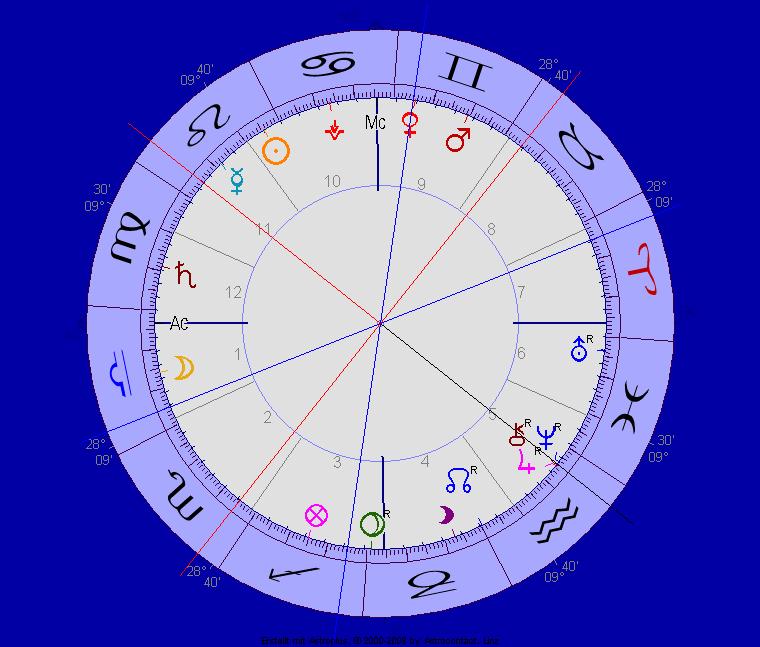 Venus-Jupiter Trigon