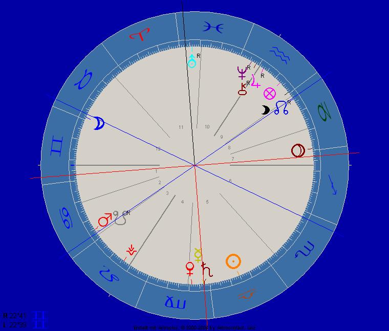 Merkur Saturn