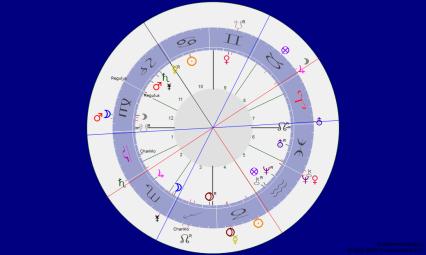 Weltbild Seite 69 Astrologisches Stundenbuch Markus Termin