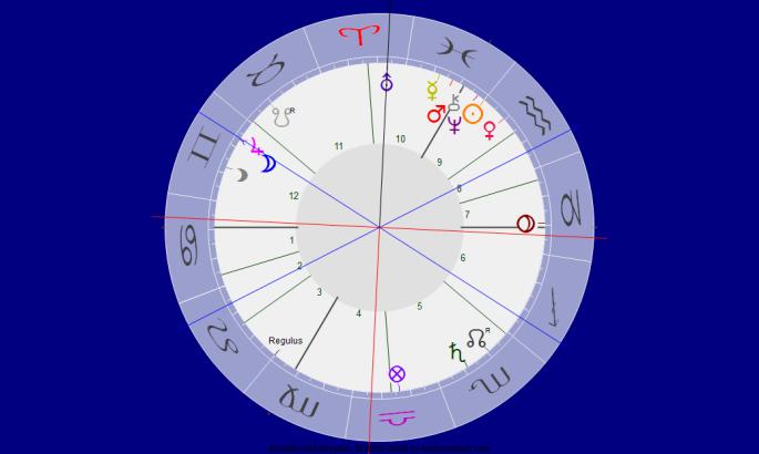 Jupiter Mond Zwillinge