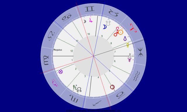 Venus im Widder 2013