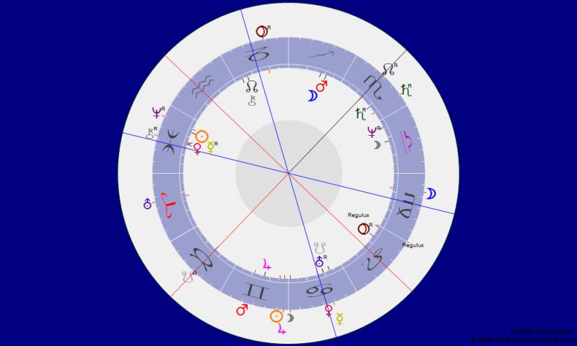 Erdogan in der Saturn-Wiederkehr