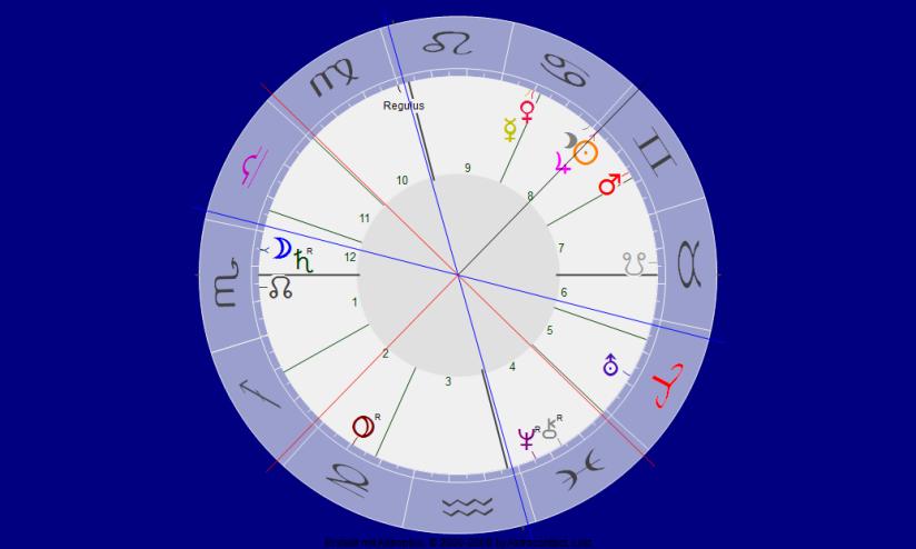Skorpion Mond Konjunktion Saturn