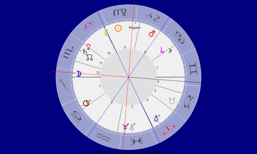 Merkur Quincunx Neptun