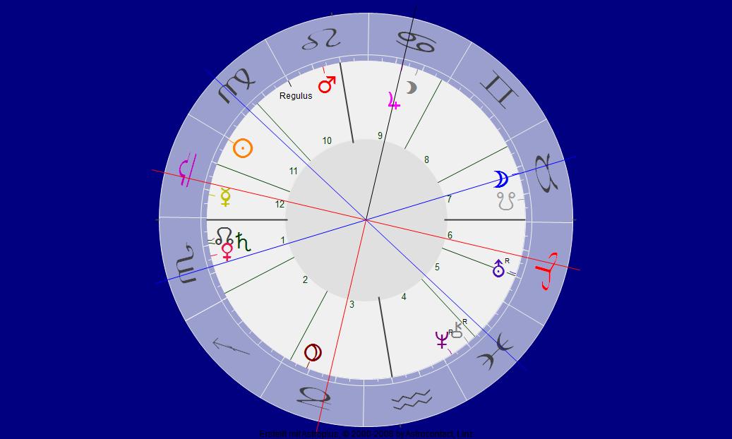 Venus geht ins Trigon zu Jupiter
