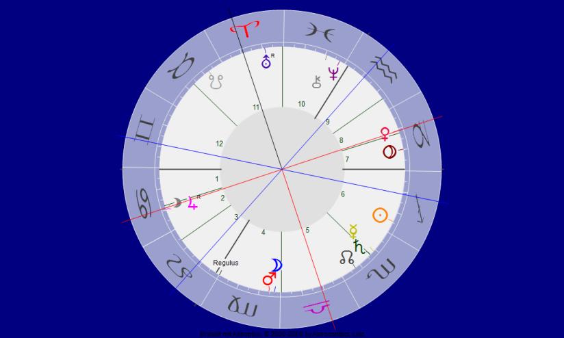 Die kommende Jupiter zu Venus Opposition