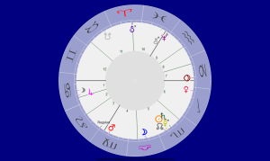 Lilith und Mondfinsternis