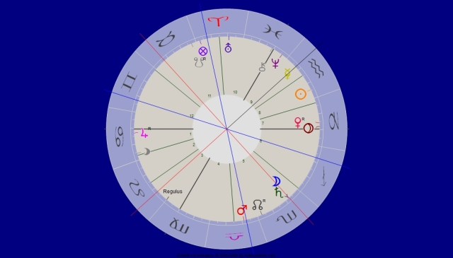 Merkur Saturn Quadrat