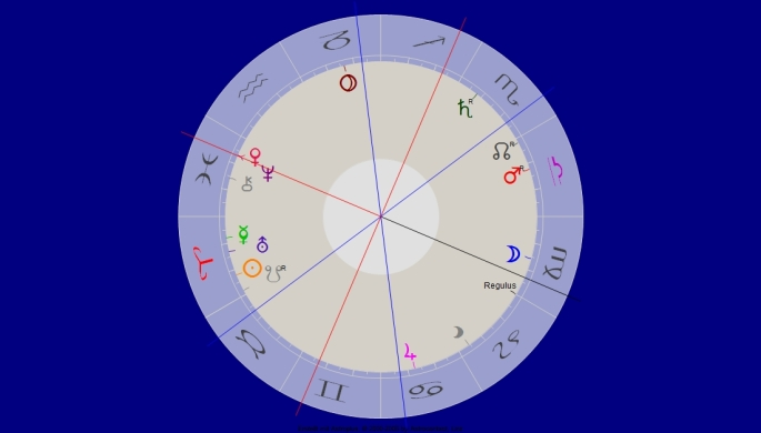 Venus Konjunktion Neptun