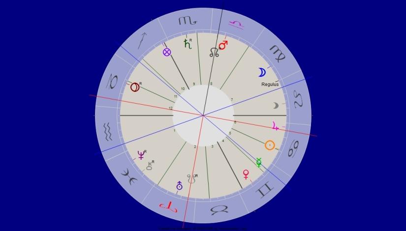 Merkur Trigon Mondknoten