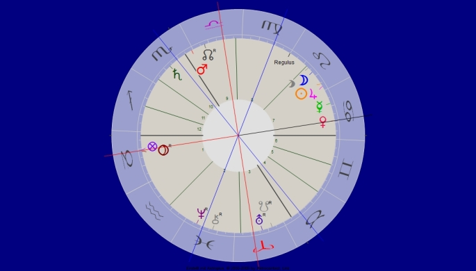 Venus Pluto Opposition