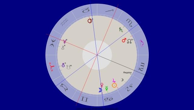 Venus Trigon Neptun