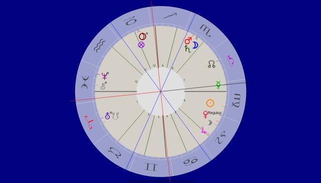 Merkur in der Jungfrau