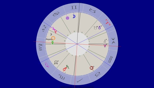 Merkur Opposition Neptun