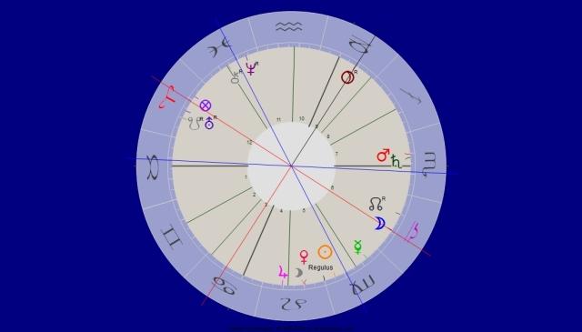 Mond Pluto Quadrat