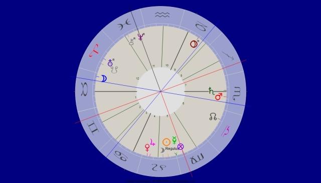 Neptun Mond Sextil
