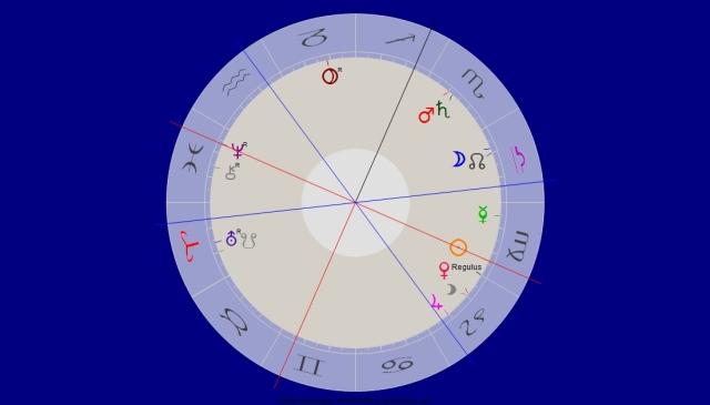 Neptun Opposition Sonne