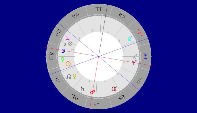 Neptun Quadrat Mars