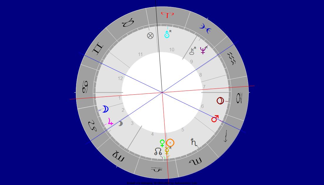 Merkur Cazimi