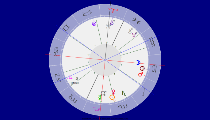 Merkur Konjunktion Mondknoten