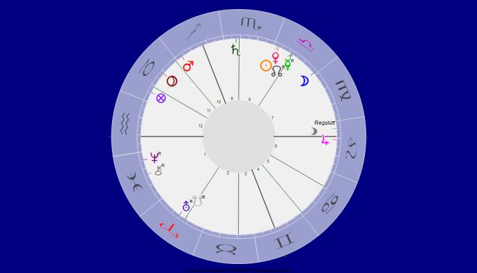 Merkur rückläufig in Konjunktion mit dem Mondknoten