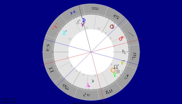 Mond Neptun Berlin