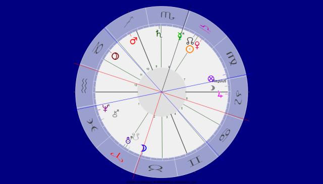 Mond Opposition Merkur Skorpion