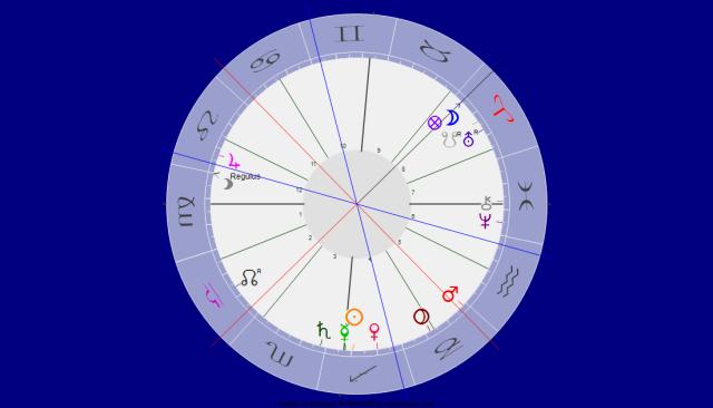 Mond Glückspunkt