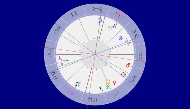 Mond im Zeichen Stier