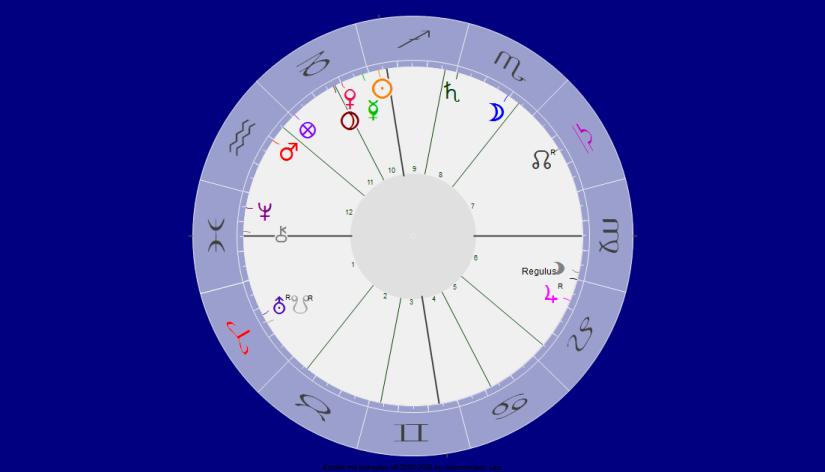 Nuernbergs Uhr