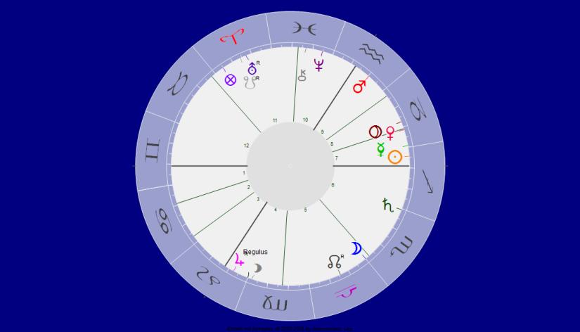 Skorpion Mond