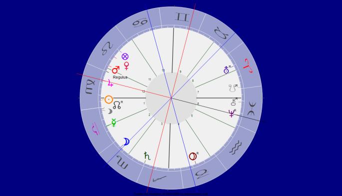Jupiter Opposition Neptun