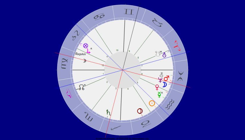 Neptun in Opposition zu Lilith