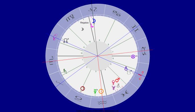 Jupiter mit Vollmond