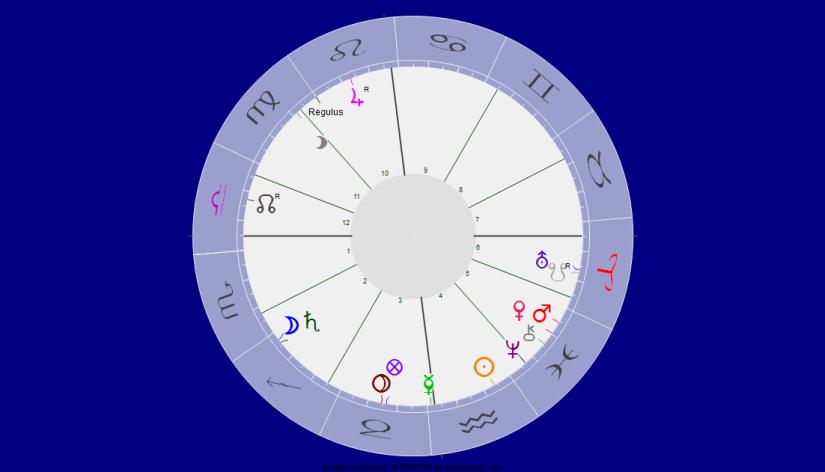Merkur in Wassermann