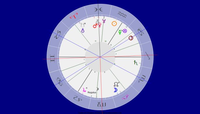 Venus als Abendstern im Pluto Sextil
