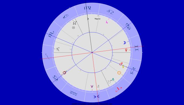Mars Merkur Konjunktion