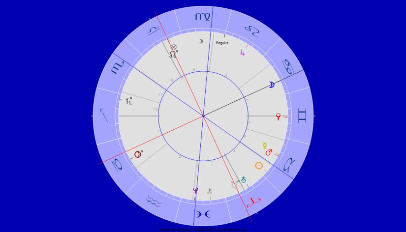 Mond Neptun Trigon