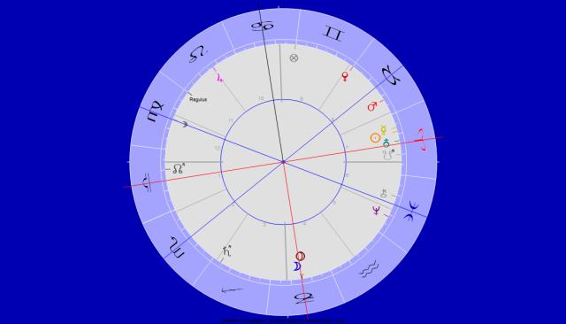 Mond Pluto Konjunktion