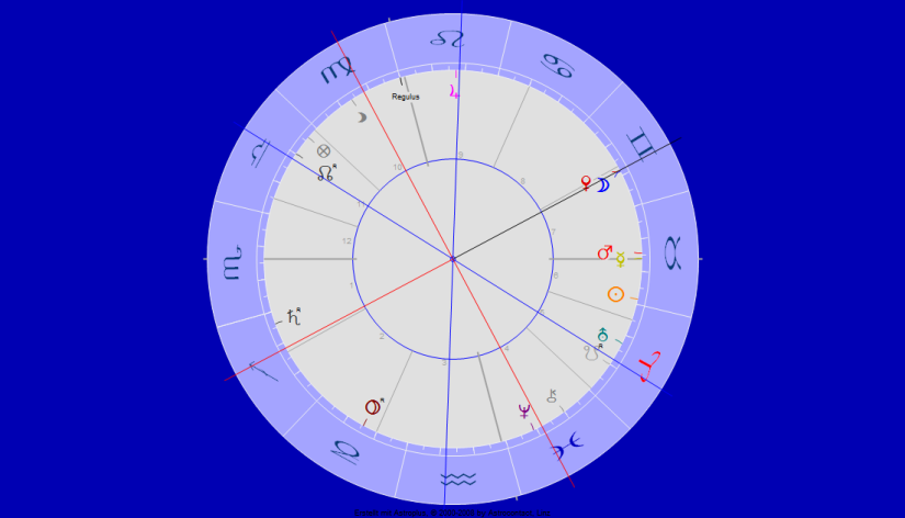 Mond Venus Konjunktion Sextil Jupiter