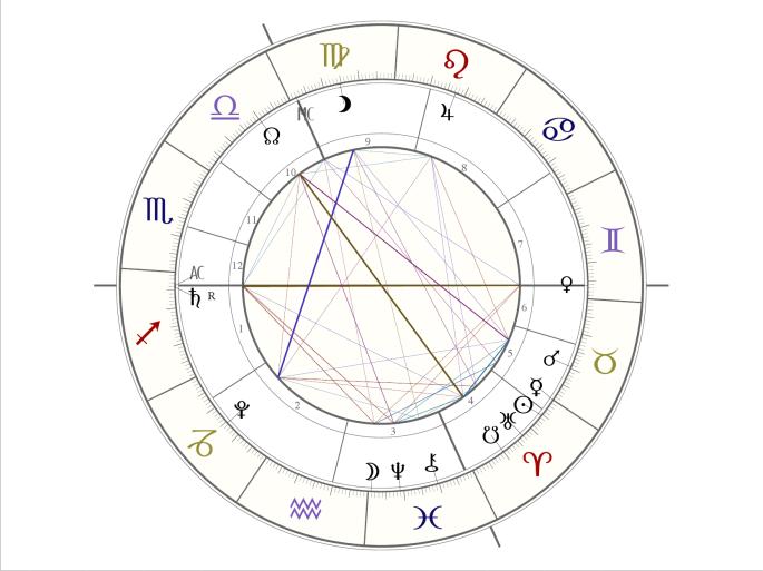 Venus Opposition Saturn_000001