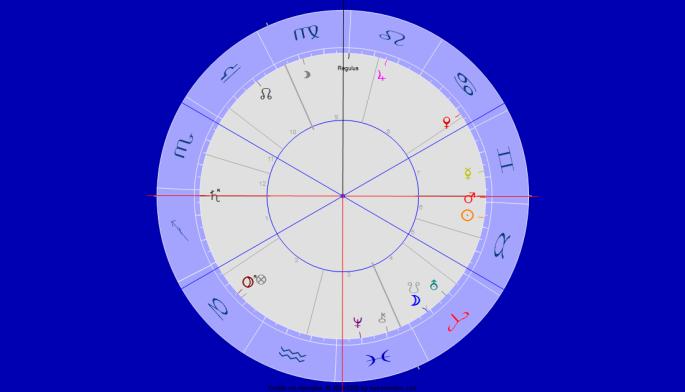 Saturn Opposition Mars
