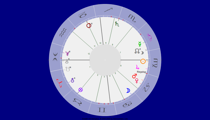 Navigation im geistigen Raum