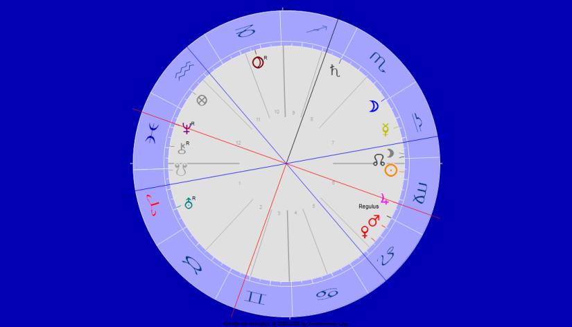 Neptun Jupiter Opp.