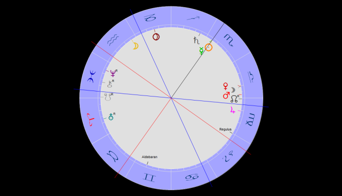 Merkur nicht objektiv