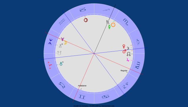 Mond Neptun Konjunktion