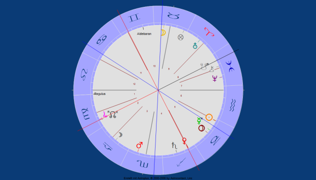 Mondknoten
