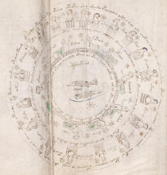 574px-Voynich_manuscript_astronomical_example_70r_crop.jpg